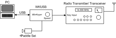 K1EL Systems - Amateur Radio Kits and Projects